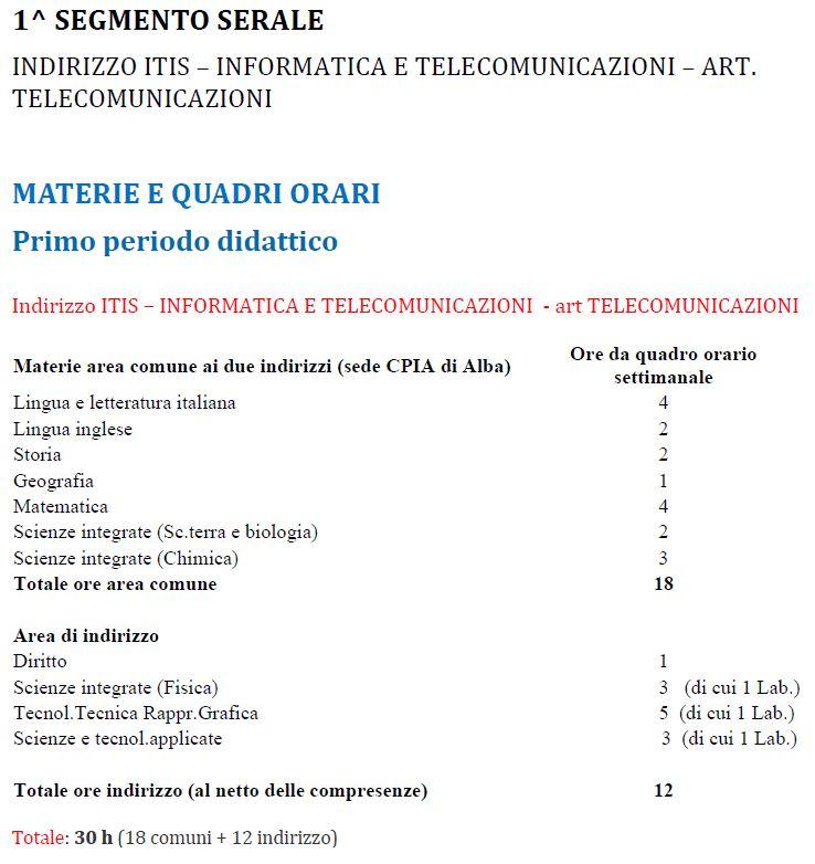 Anteprima del quadro orario ITI Informatica